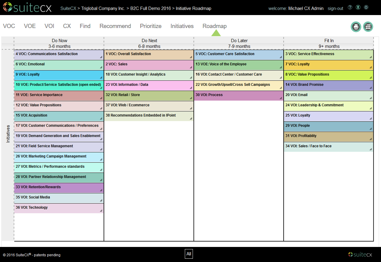 Organize your initiatives into an interactive Roadmap to manage them across time.